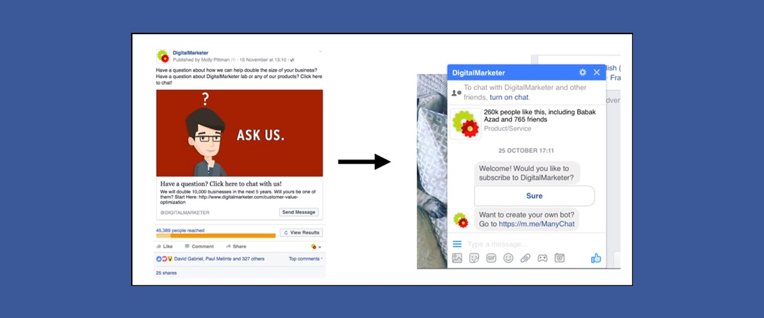 How to Acquire Customers with Facebook's New Messenger Ads