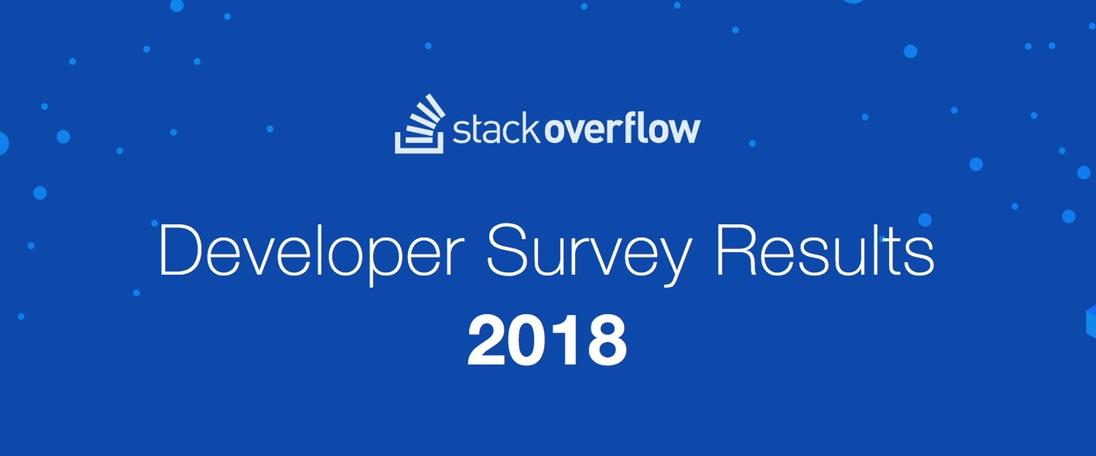 Stack Overflow Developer Survey Results