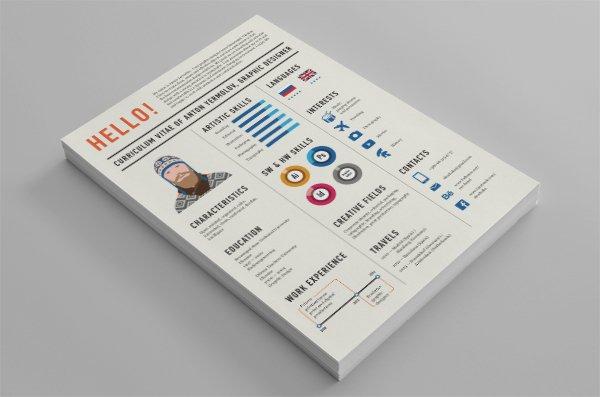CV Behance