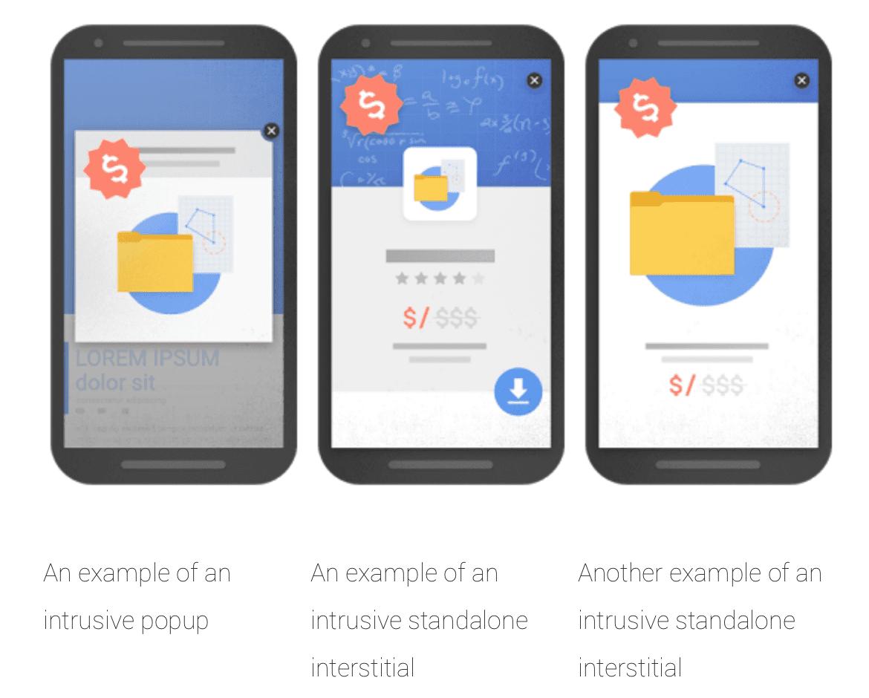 Google Popup e Interstitial