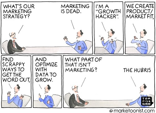 Uma tira sobre Growth Hacking