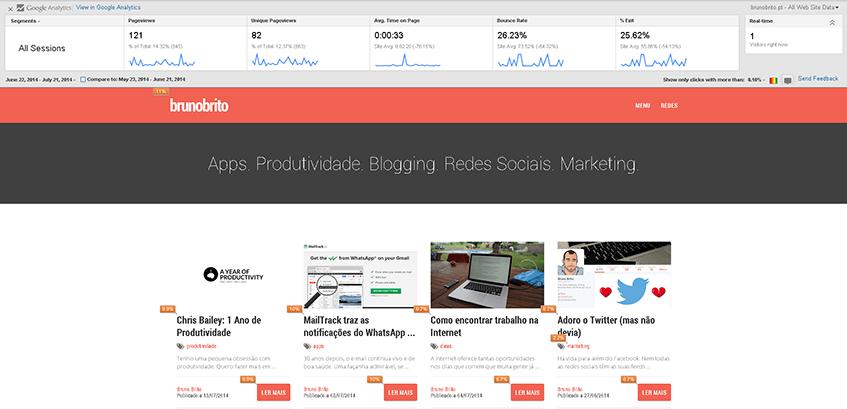 O Page Analytics em brunobrito.pt
