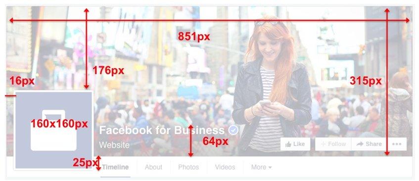 Os tamanhos no Facebook