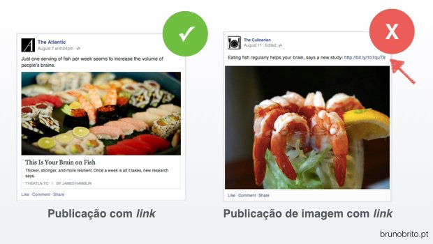 Partilha de links no Facebook - Certo e Errado