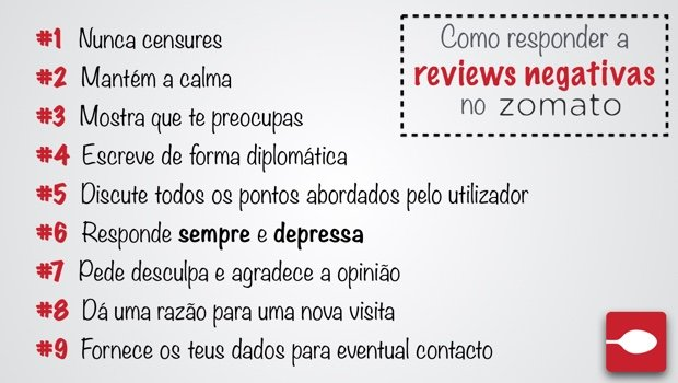 Guia para responder a Reviews Negativas no Zomato