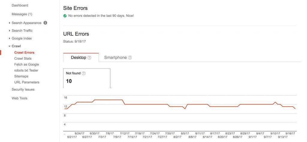 Google Search Console - Crawling