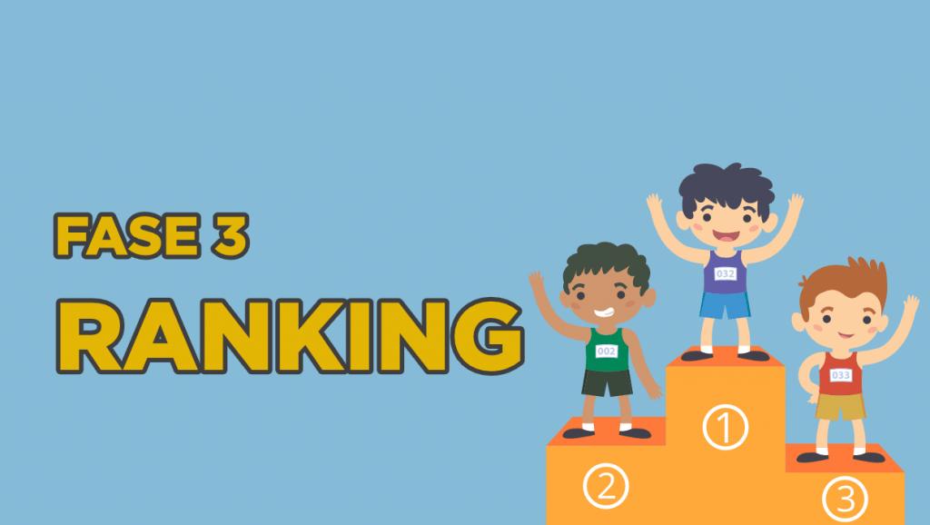 Fase 3: Ranking