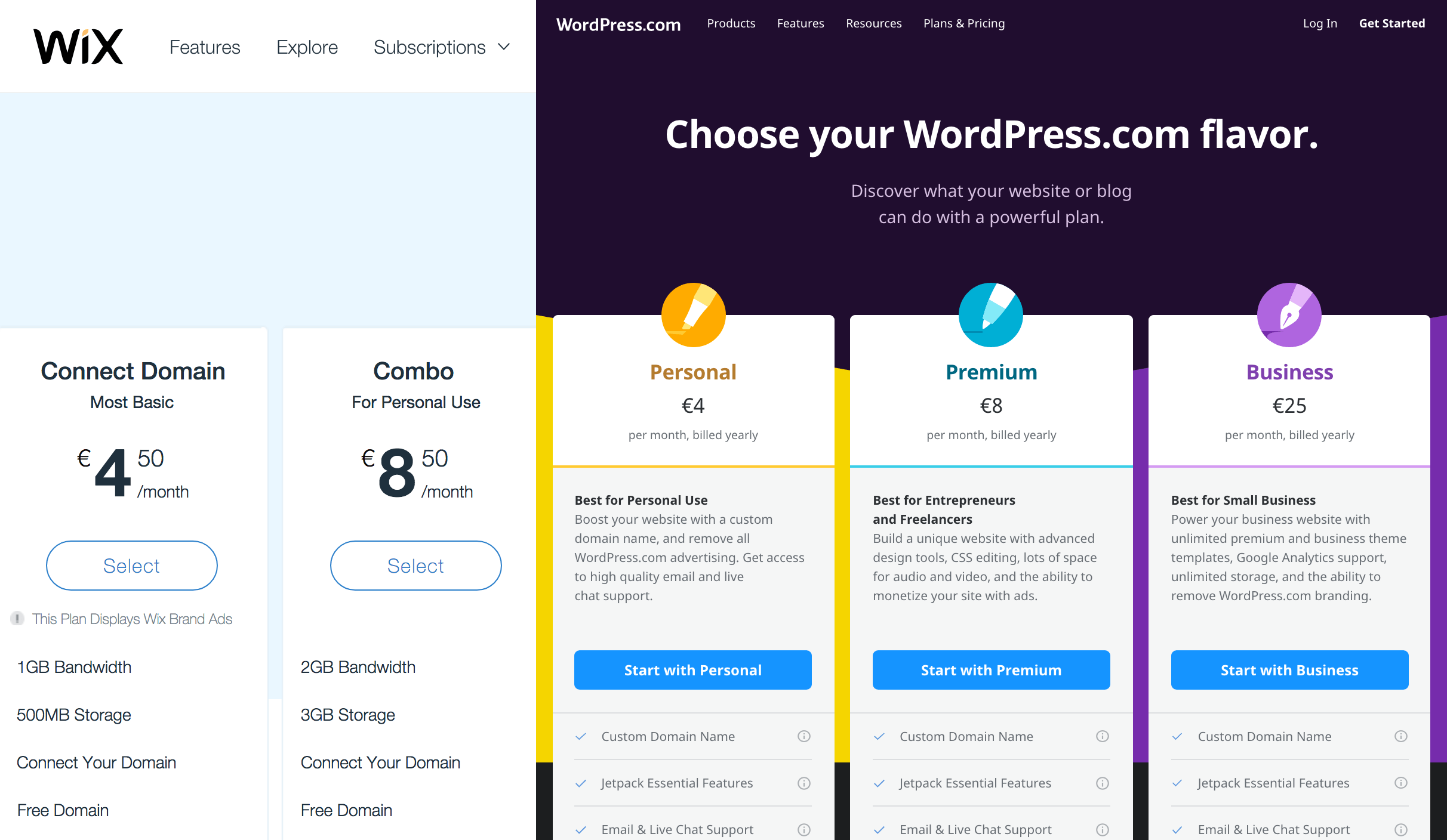 Custom Domain no preçário do WordPress.com e do Wix