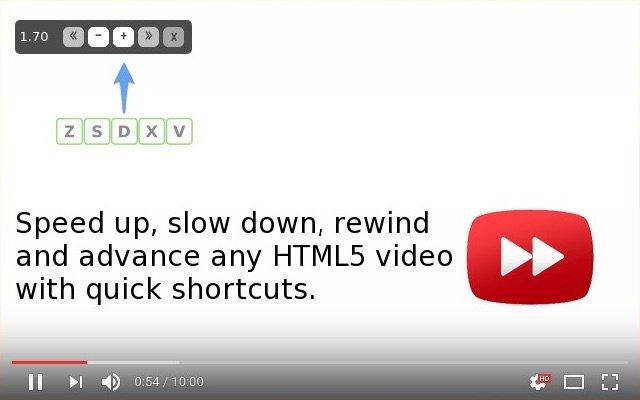 Video Speed Controller em acção
