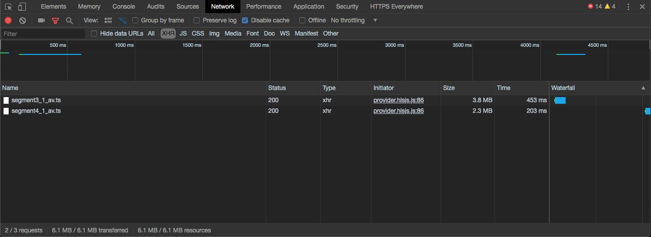 A aba Network nas Chrome DevTools